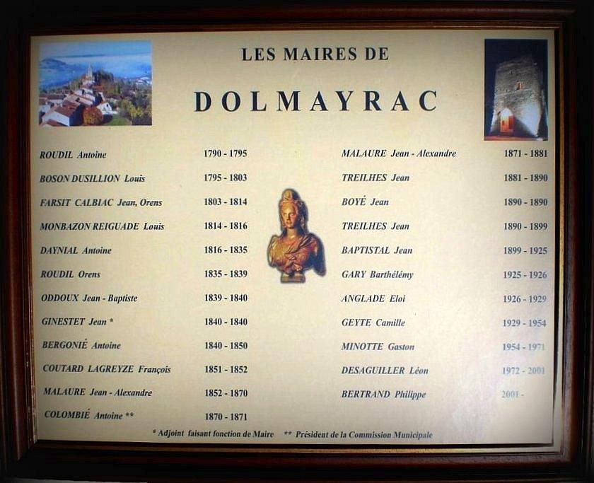 Noms et années de mandat des anciens maires
